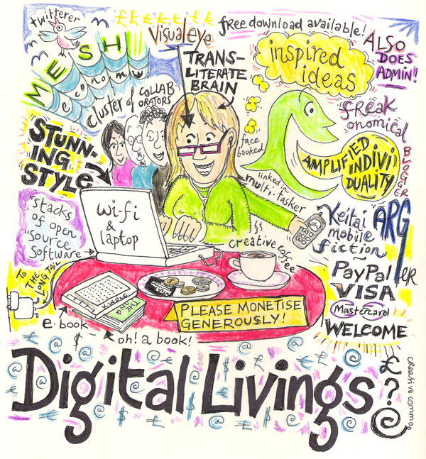 Digital_livings